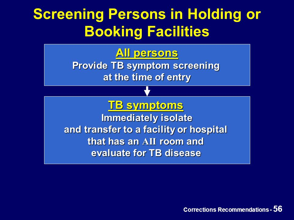 Corrections Recommendations - 56 Screening Persons in Holding or Booking Facilities All persons Provide TB symptom screening at the time of entry TB symptoms Immediately isolate and transfer to a facility or hospital that has an AII room and evaluate for TB disease