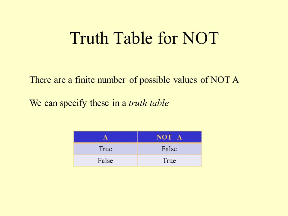 Truth Table for NOT There are a finite number of possible values of NOT A We can specify these in a truth table ANOT A TrueFalse True