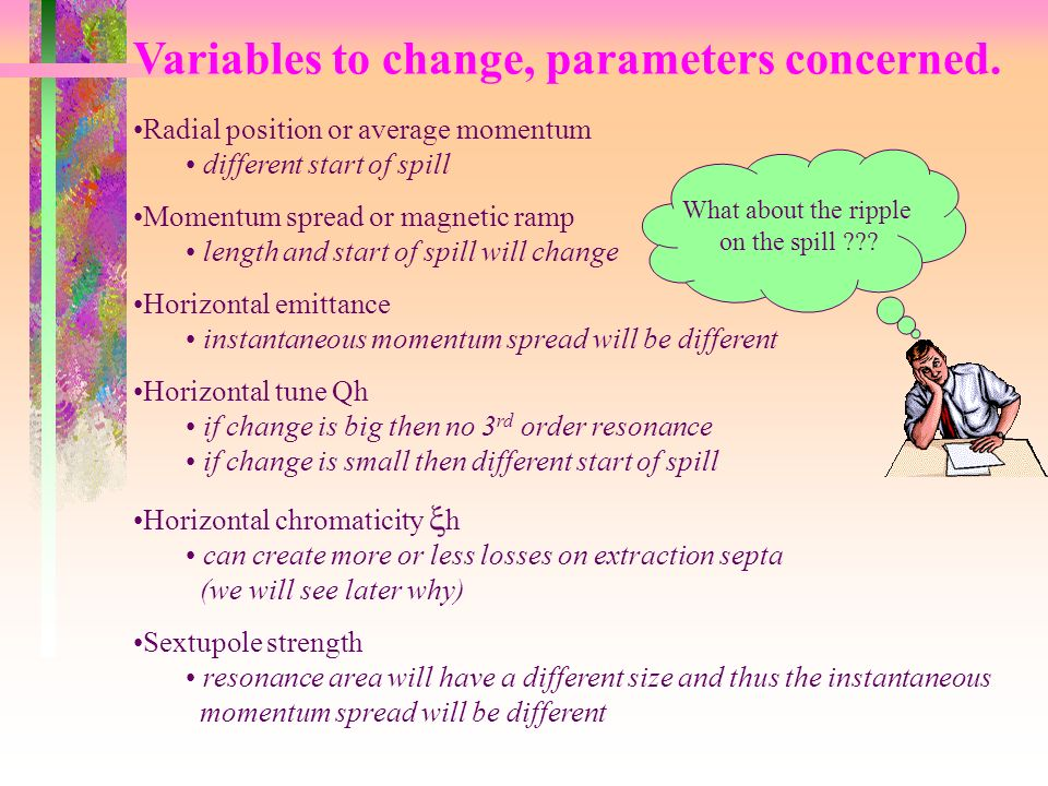 Variables to change, parameters concerned.