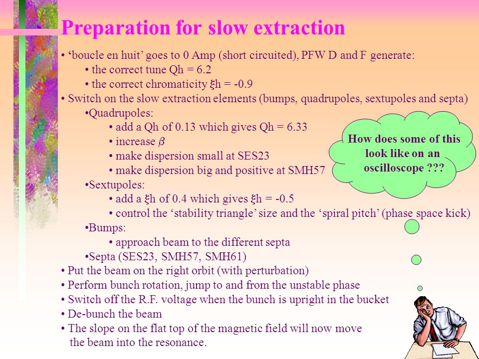 Preparation for slow extraction 'boucle en huit' goes to 0 Amp (short circuited), PFW D and F generate: the correct tune Qh = 6.2 the correct chromaticity  h = -0.9 Switch on the slow extraction elements (bumps, quadrupoles, sextupoles and septa) Quadrupoles: add a Qh of 0.13 which gives Qh = 6.33 increase  make dispersion small at SES23 make dispersion big and positive at SMH57 Sextupoles: add a  h of 0.4 which gives  h = -0.5 control the 'stability triangle' size and the 'spiral pitch' (phase space kick) Bumps: approach beam to the different septa Septa (SES23, SMH57, SMH61) Put the beam on the right orbit (with perturbation) Perform bunch rotation, jump to and from the unstable phase Switch off the R.F.