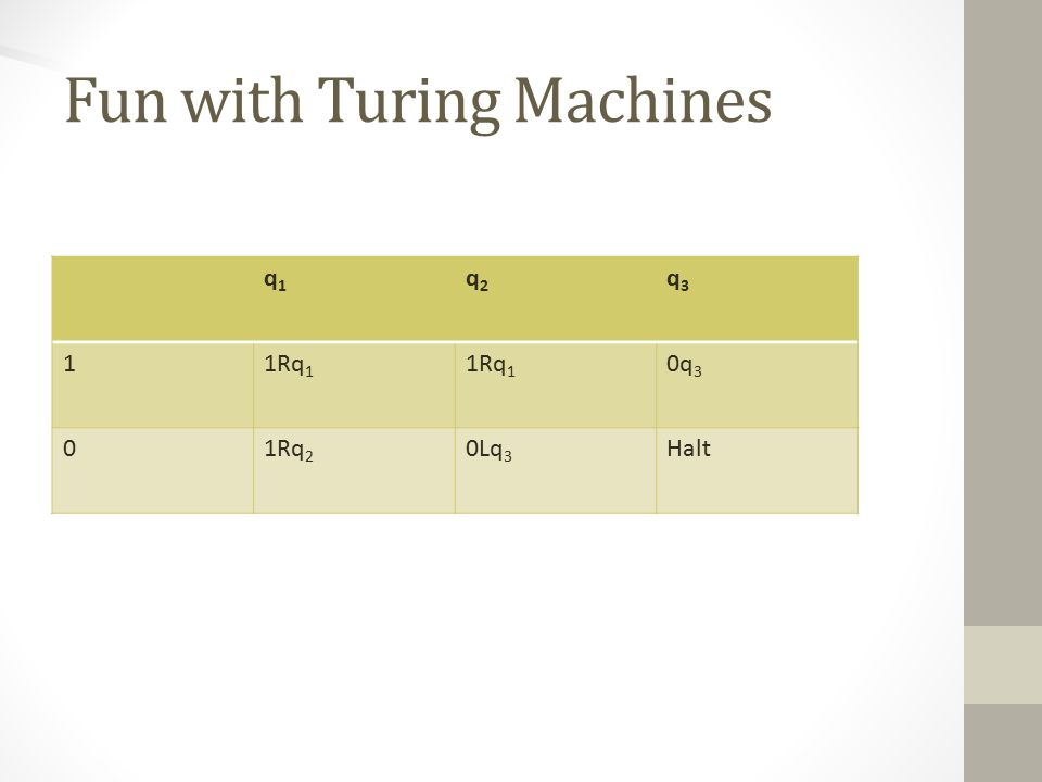 Fun with Turing Machines q1q1 q2q2 q3q3 11Rq 1 0q 3 01Rq 2 0Lq 3 Halt