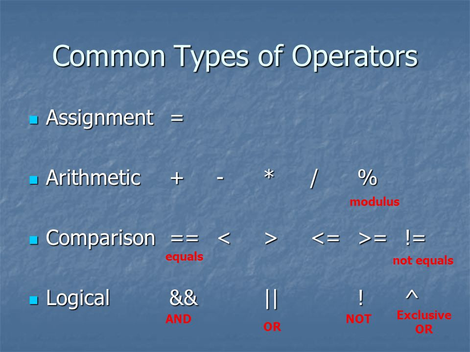 Common Types of Operators Assignment= Assignment= Arithmetic+-*/% Arithmetic+-*/% Comparison== <> = != Comparison== <> = != Logical&&||!^ Logical&&||!^ equals AND OR NOT not equals modulus Exclusive OR