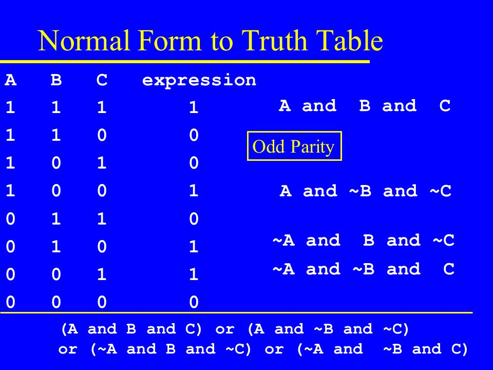 Normal Form to Truth Table A B C expression (A and B and C) or (A and ~B and ~C) or (~A and B and ~C) or (~A and ~B and C) A and B and C A and ~B and ~C ~A and B and ~C ~A and ~B and C Odd Parity