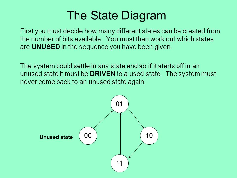 The State Diagram First you must decide how many different states can be created from the number of bits available.