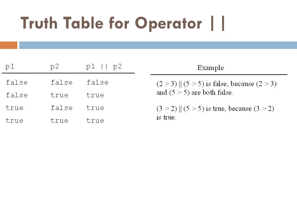 Truth Table for Operator ||