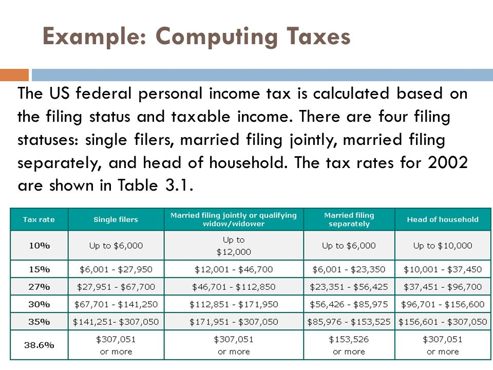 Example: Computing Taxes The US federal personal income tax is calculated based on the filing status and taxable income.