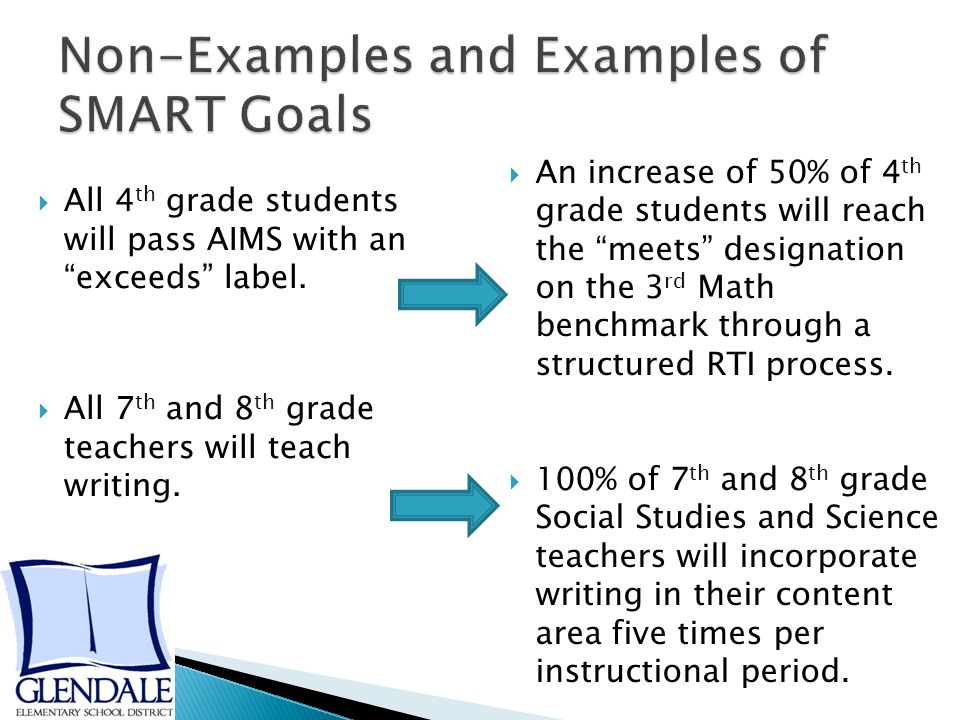  All 4 th grade students will pass AIMS with an exceeds label.