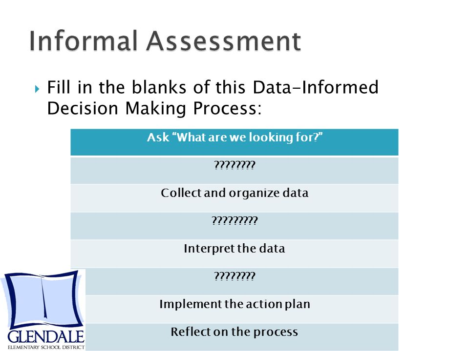  Fill in the blanks of this Data-Informed Decision Making Process: Ask What are we looking for .