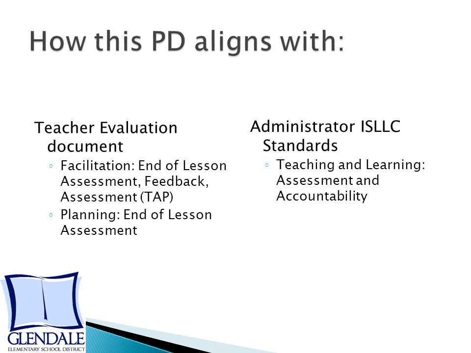 Teacher Evaluation document ◦ Facilitation: End of Lesson Assessment, Feedback, Assessment (TAP) ◦ Planning: End of Lesson Assessment Administrator ISLLC Standards ◦ Teaching and Learning: Assessment and Accountability