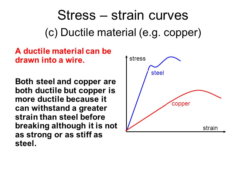 22 materials materials breithaupt pages 162 to ppt download 21 stress strain ccuart Image collections