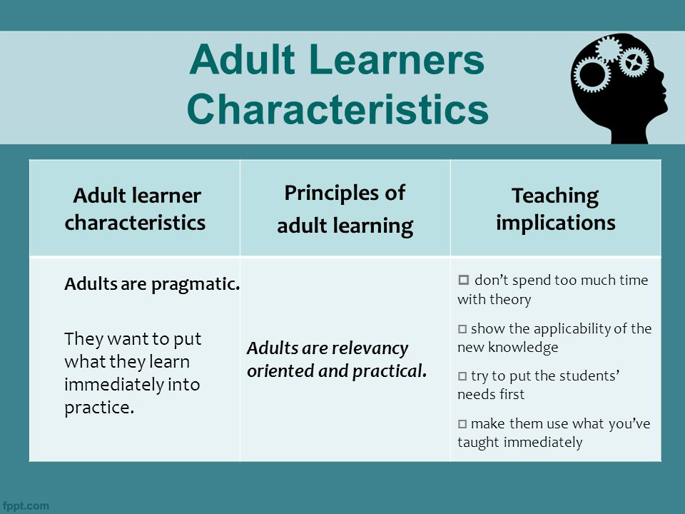 adult learning theory final Adult learning: from theory to practice is an online course intended for tutors in the canadian adult literacy community the course may be used by individuals in a.