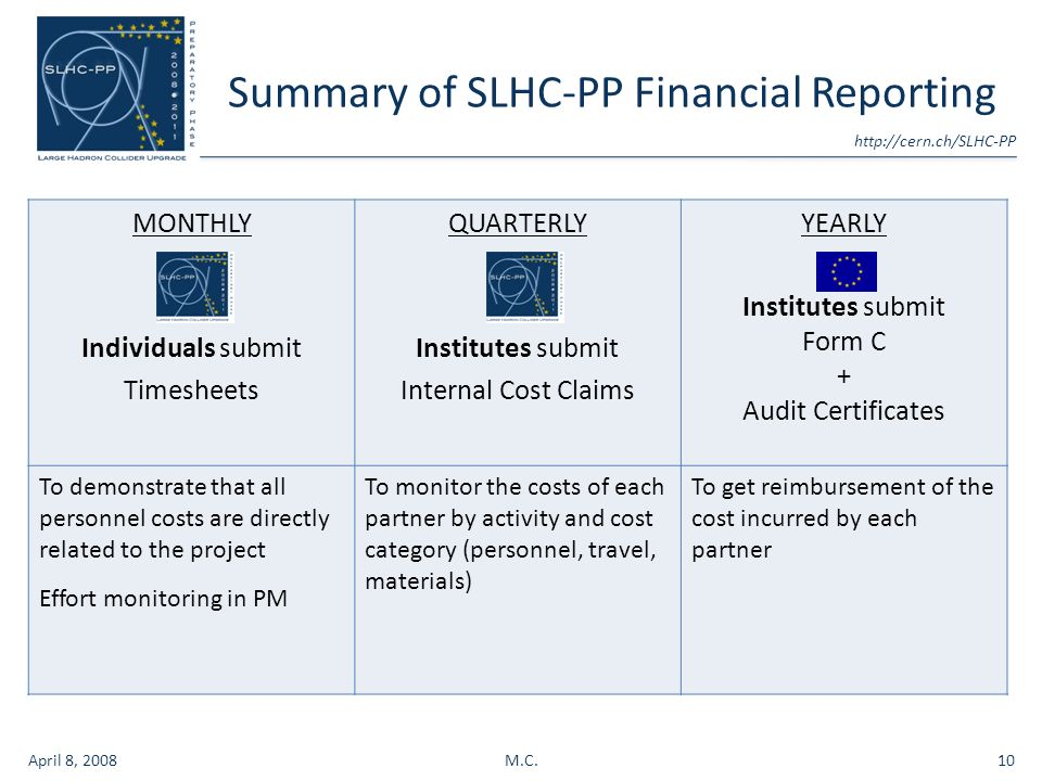 Summary of SLHC-PP Financial Reporting April 8, 2008M.C.10 MONTHLY Individuals submit Timesheets QUARTERLY Institutes submit Internal Cost Claims YEARLY Institutes submit Form C + Audit Certificates To demonstrate that all personnel costs are directly related to the project Effort monitoring in PM To monitor the costs of each partner by activity and cost category (personnel, travel, materials) To get reimbursement of the cost incurred by each partner