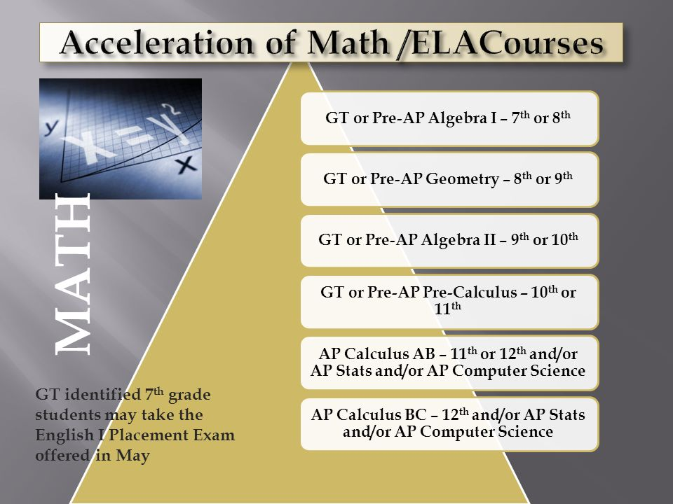 MATH GT identified 7 th grade students may take the English I Placement Exam offered in May