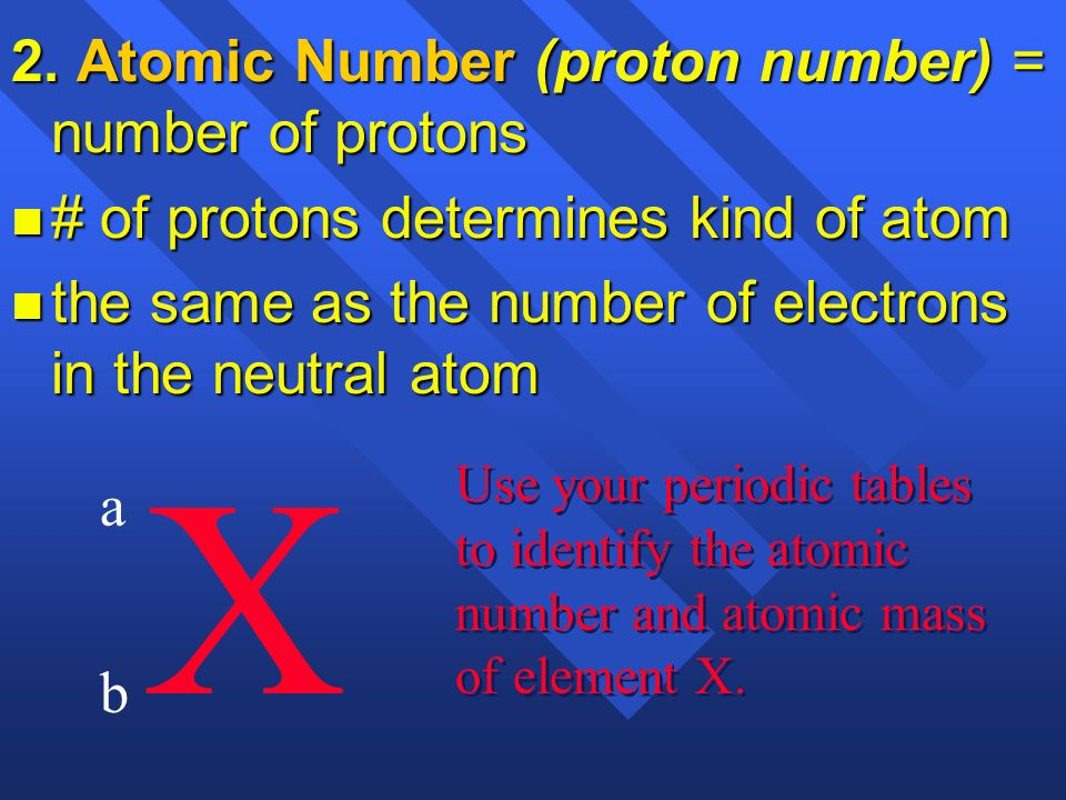 1. Atomic mass is also called mass number.