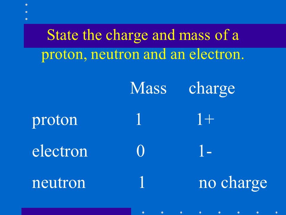 State the charge and mass of a proton, neutron and an electron.