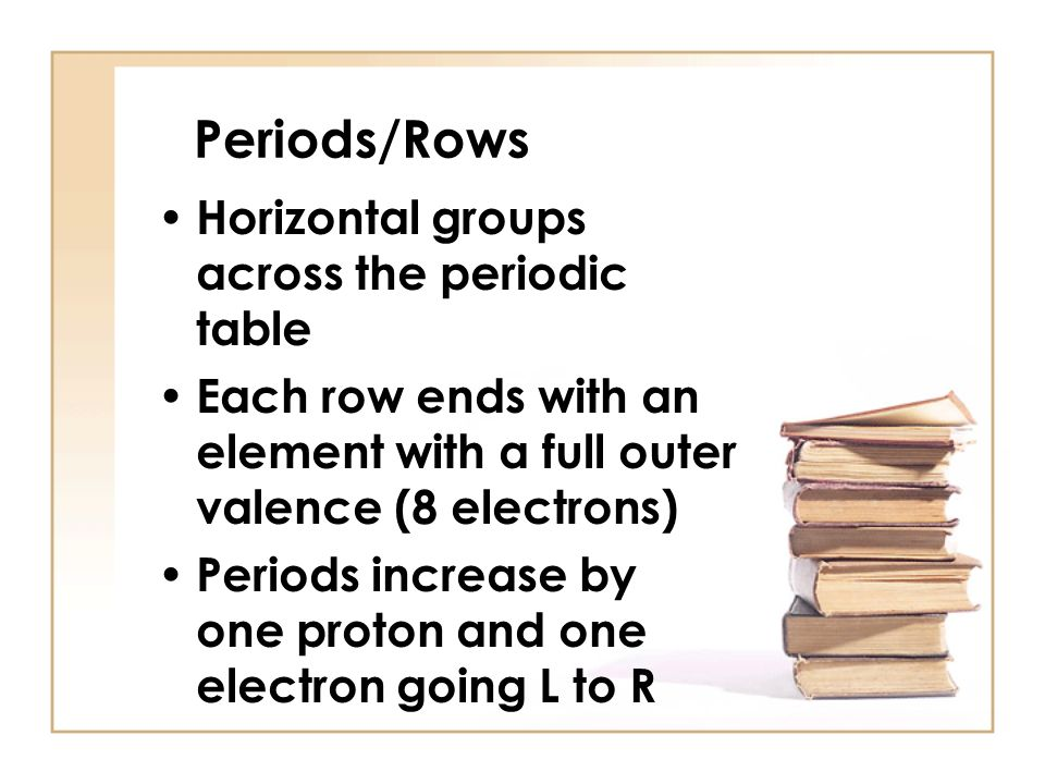 8 th Grade ScienceAtoms Unit Properties of Atoms and the Periodic