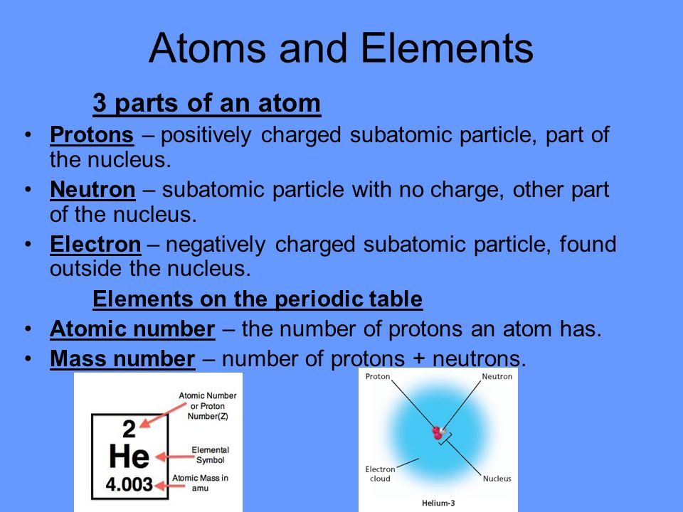 Atoms and Elements 3 parts of an atom Protons – positively charged subatomic particle, part of the nucleus.