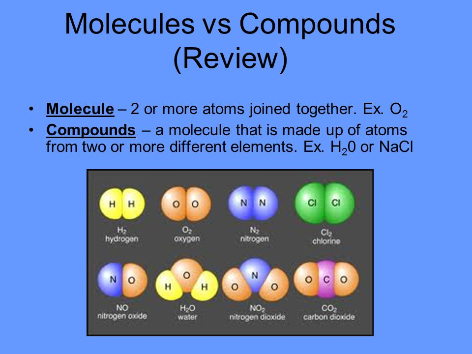 Molecules vs Compounds (Review) Molecule – 2 or more atoms joined together.