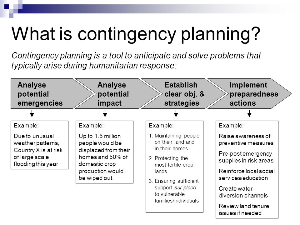 Contingency Planning And Emergency Preparedness Process And .  Examples Of Contingency Plans