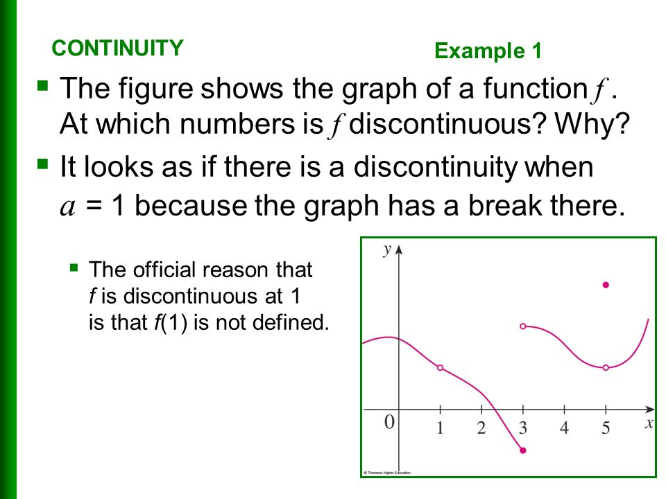  The figure shows the graph of a function f. At which numbers is f discontinuous.