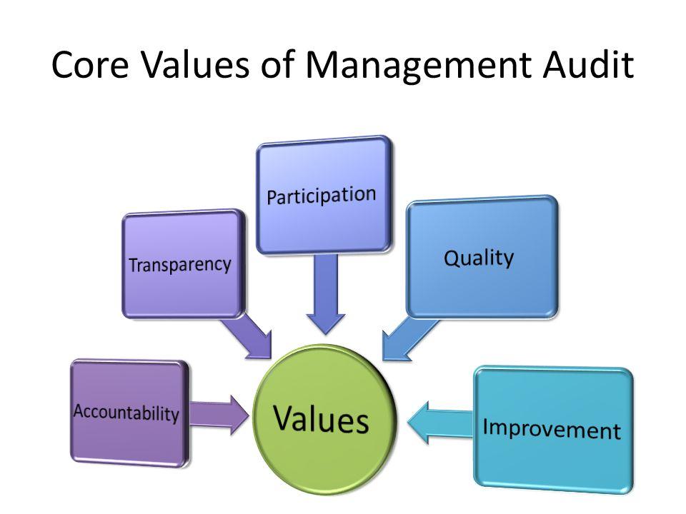 Core Values of Management Audit