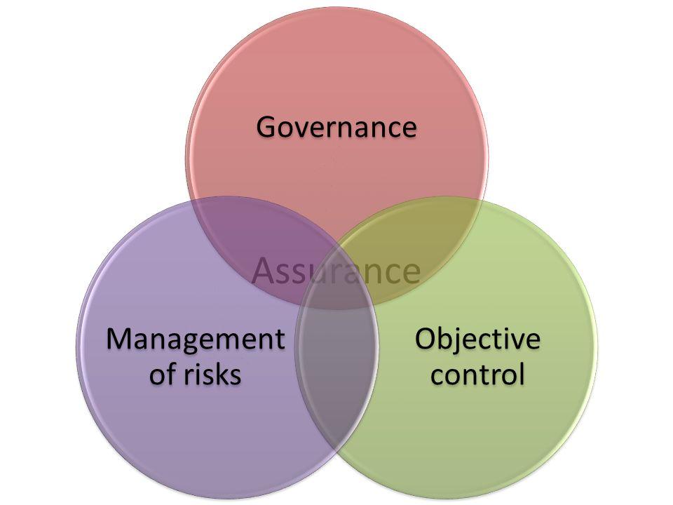Assurance Governance Objective control Management of risks