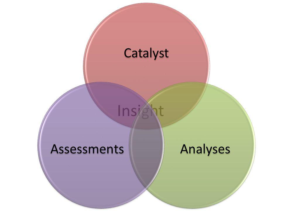 Insight Catalyst AnalysesAssessments