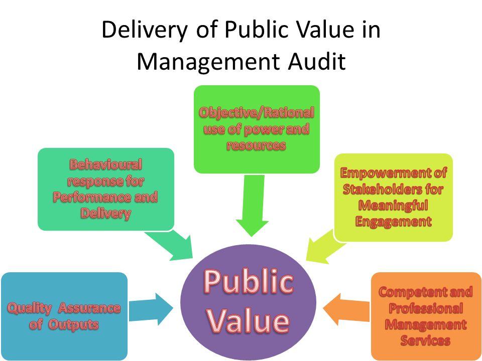 Delivery of Public Value in Management Audit