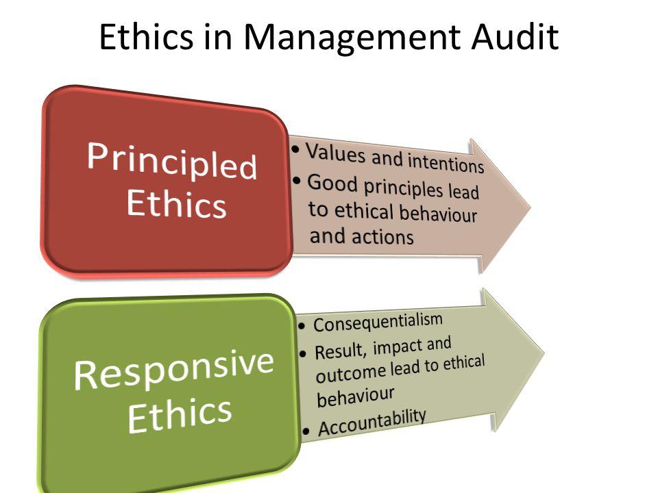 Ethics in Management Audit
