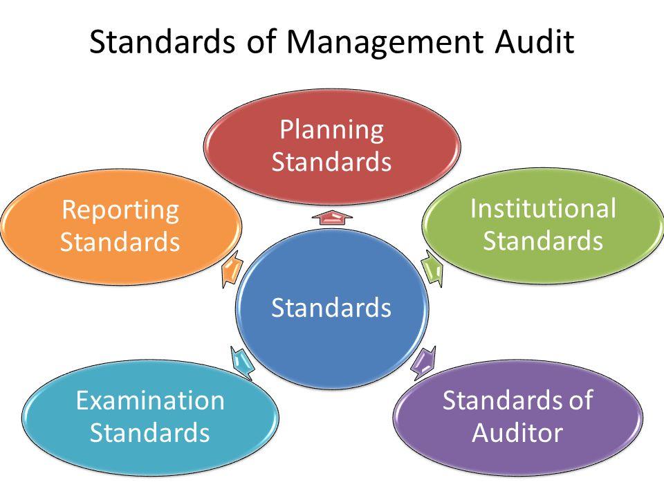 Standards of Management Audit Standards Planning Standards Institutional Standards Standards of Auditor Examination Standards Reporting Standards