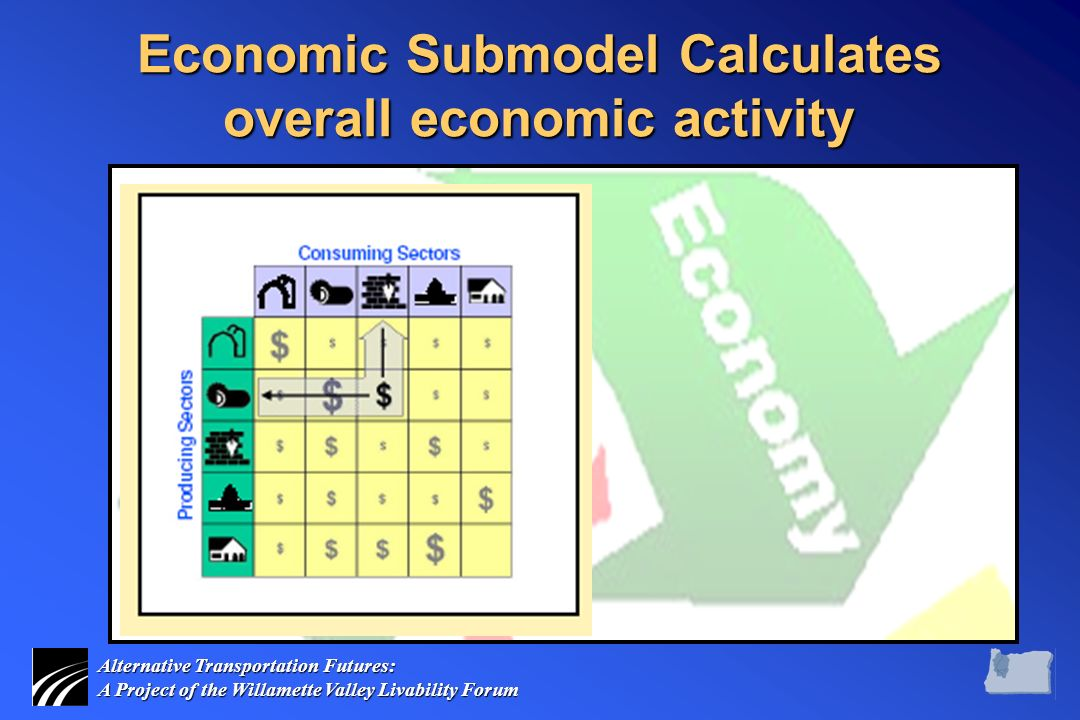 Alternative Transportation Futures: A Project of the Willamette Valley Livability Forum Economic Submodel Calculates overall economic activity