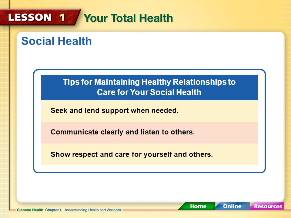 Your Social Network FamilyFriends Teachers Other Community Members Social Health