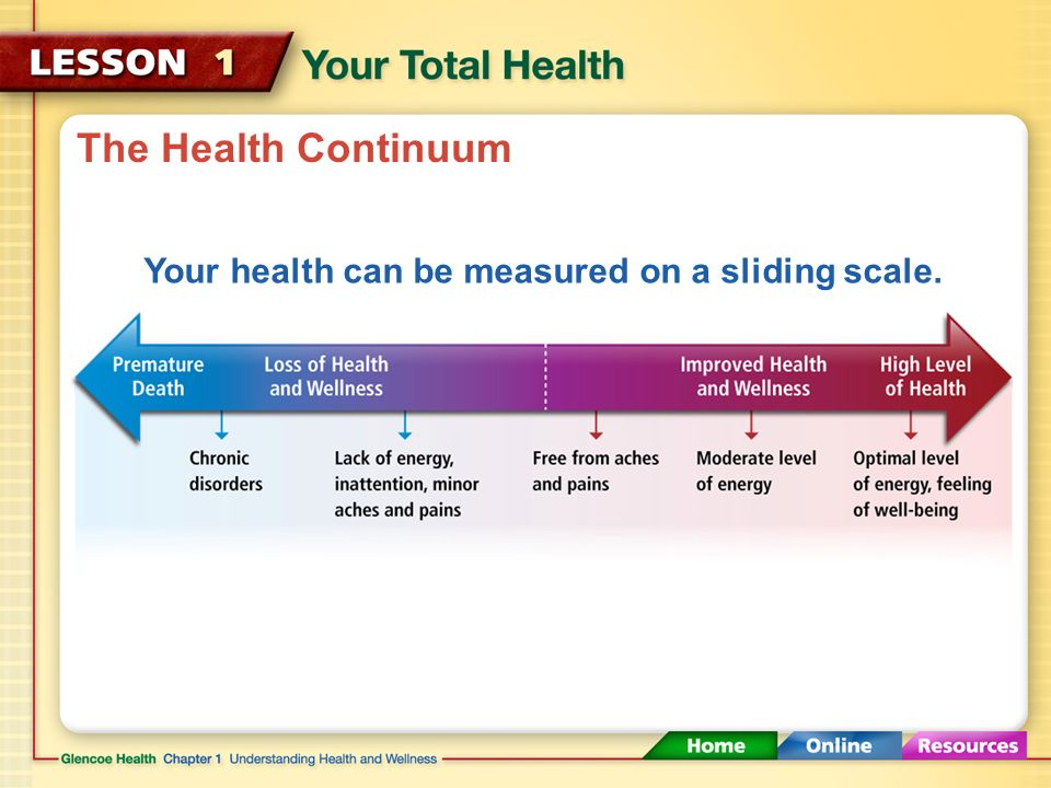 The Health Continuum Your health at any moment can be seen as a point along a continuum, or sliding scale.