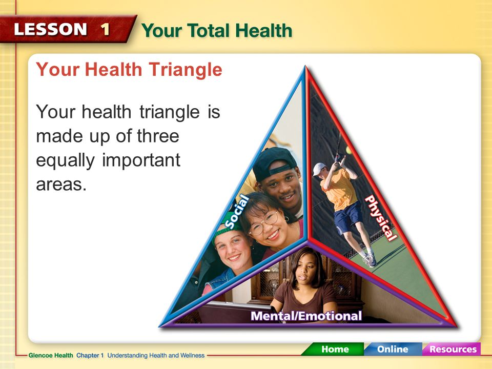 Your Health Triangle It's important to balance your physical, mental/emotional, and social health.
