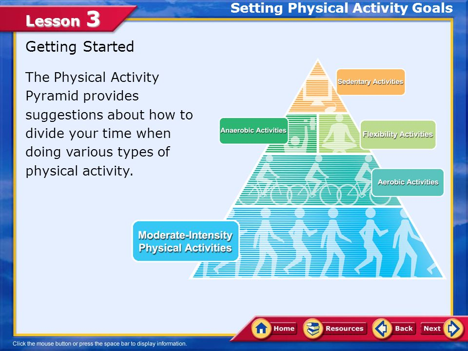 Lesson 3 The Physical Activity Pyramid provides suggestions about how to divide your time when doing various types of physical activity.