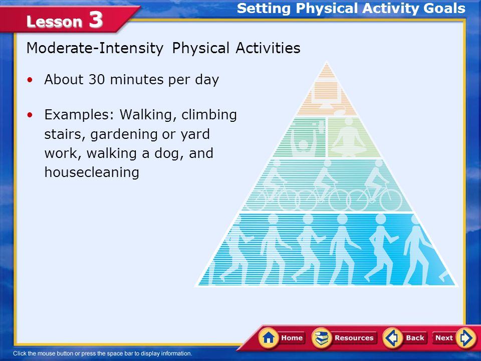 Lesson 3 Moderate-Intensity Physical Activities About 30 minutes per day Examples: Walking, climbing stairs, gardening or yard work, walking a dog, and housecleaning Setting Physical Activity Goals