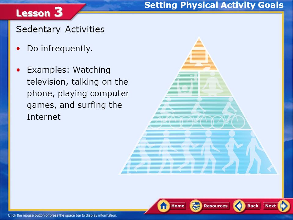 Lesson 3 Sedentary Activities Do infrequently.