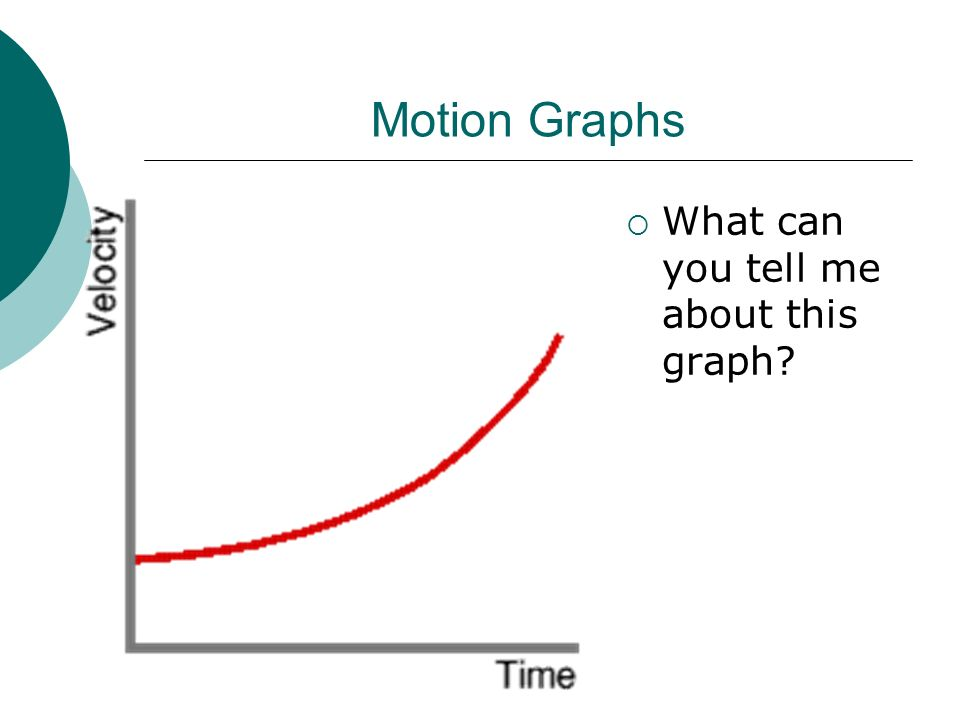 Motion Graphs  What can you tell me about this graph