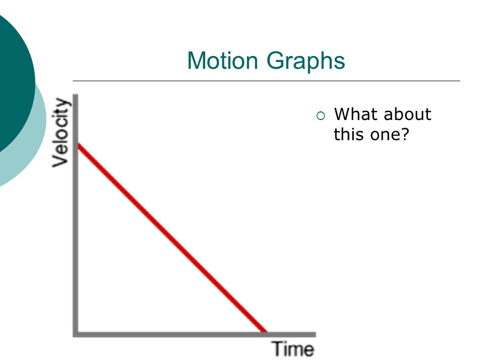 Motion Graphs  What about this one