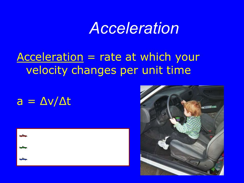Acceleration Acceleration = rate at which your velocity changes per unit time a = Δv/Δt