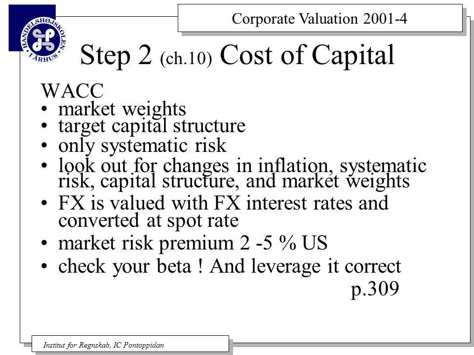 Corporate Valuation Institut for Regnskab, IC Pontoppidan Agenda ...