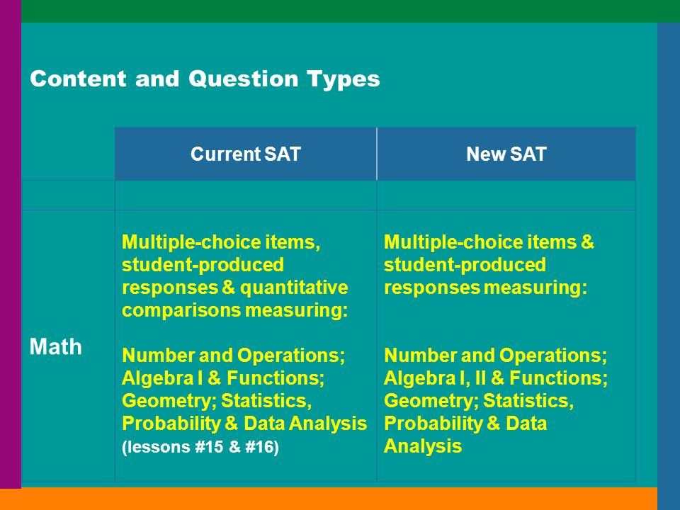 types of sat essay questions Types of essay define the format of various essays, each performing a different function definition of types of essay an essay is a short academic composition the word essay is derived from a french word essai or essayer, which mean trail.