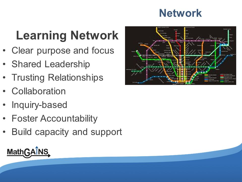 Network Learning Network Clear purpose and focus Shared Leadership Trusting Relationships Collaboration Inquiry-based Foster Accountability Build capacity and support