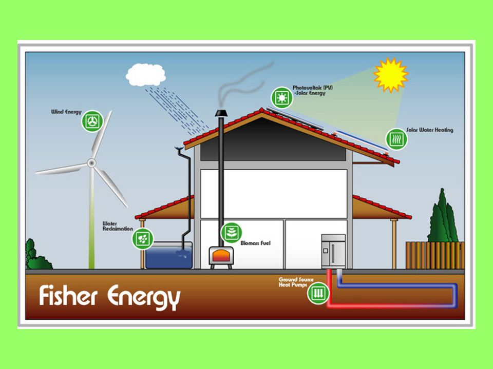 web based geovisualization of renewable energy A web based puzzle for energy sources renewable energy  who use the web resources, present their projects about.