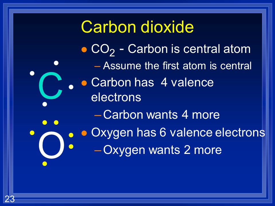 23 Carbon dioxide l CO 2 - Carbon is central atom –Assume the first atom is central l Carbon has 4 valence electrons –Carbon wants 4 more l Oxygen has 6 valence electrons –Oxygen wants 2 more O C