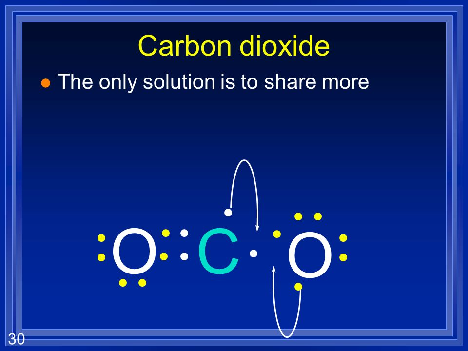 30 Carbon dioxide l The only solution is to share more O CO