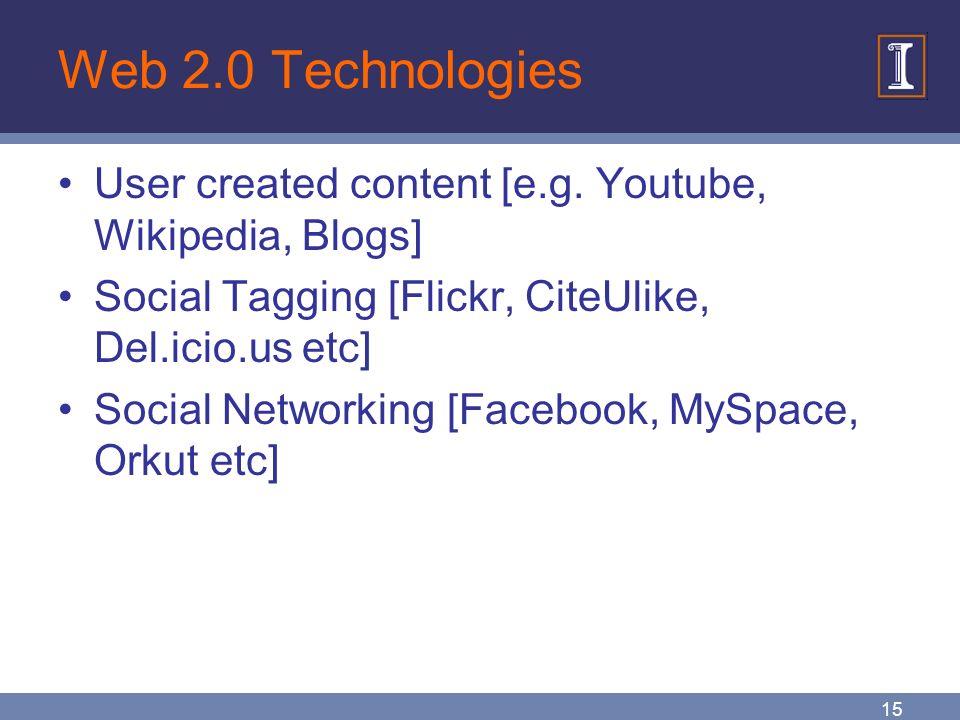 15 Web 2.0 Technologies User created content [e.g.