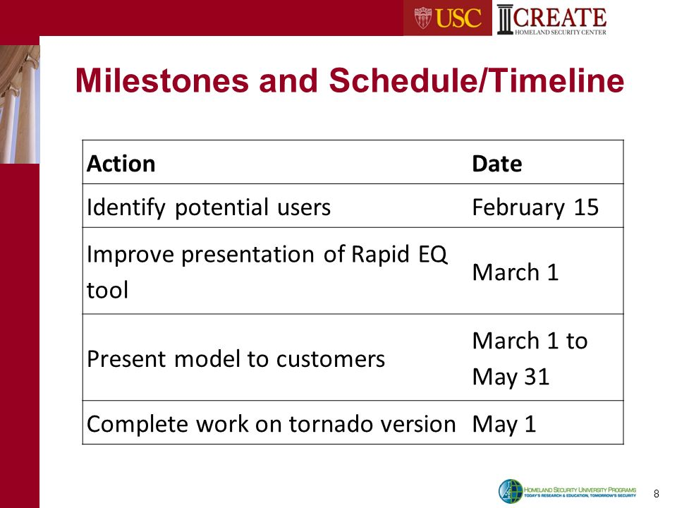8 Milestones and Schedule/Timeline ActionDate Identify potential usersFebruary 15 Improve presentation of Rapid EQ tool March 1 Present model to customers March 1 to May 31 Complete work on tornado versionMay 1