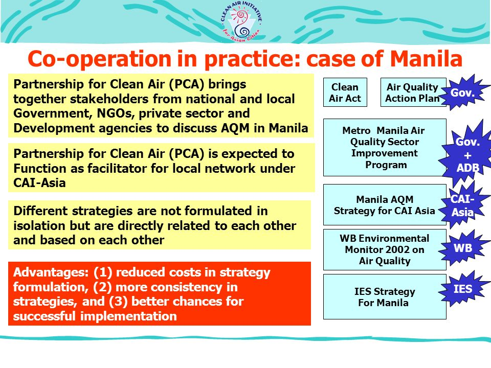 Co-operation in practice: case of Manila Metro Manila Air Quality Sector Improvement Program Manila AQM Strategy for CAI Asia Clean Air Act Air Quality Action Plan IES Strategy For Manila WB Environmental Monitor 2002 on Air Quality Partnership for Clean Air (PCA) brings together stakeholders from national and local Government, NGOs, private sector and Development agencies to discuss AQM in Manila Partnership for Clean Air (PCA) is expected to Function as facilitator for local network under CAI-Asia Different strategies are not formulated in isolation but are directly related to each other and based on each other Advantages: (1) reduced costs in strategy formulation, (2) more consistency in strategies, and (3) better chances for successful implementation Gov.