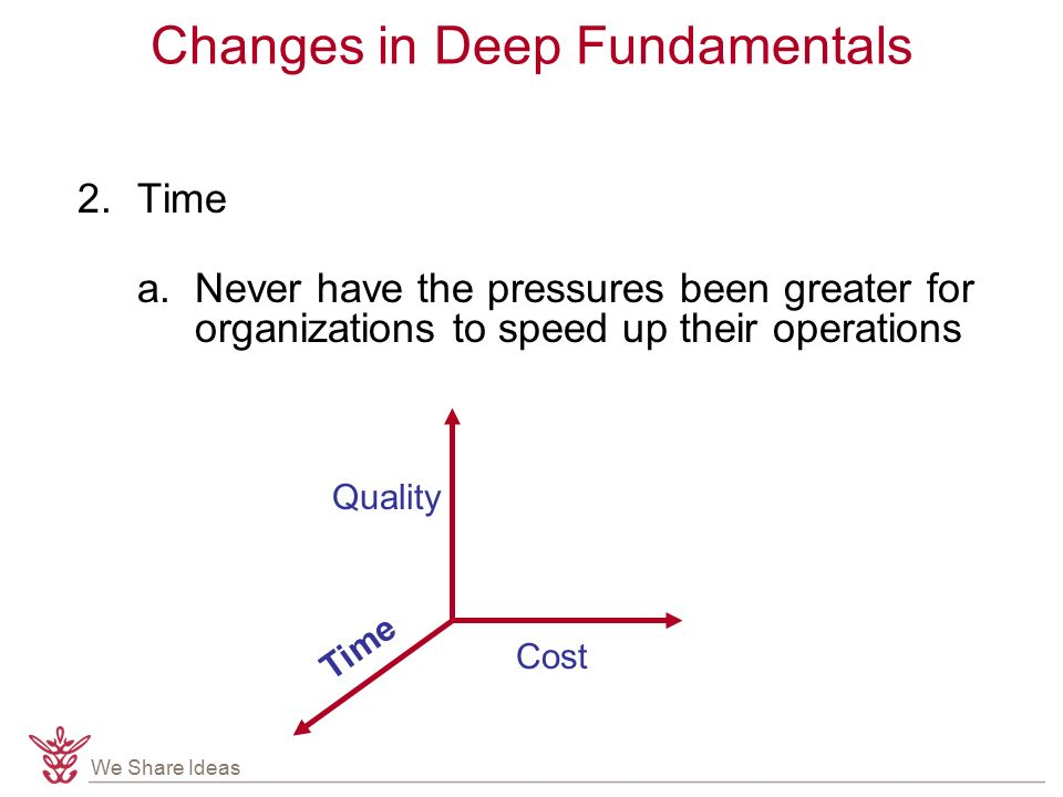 We Share Ideas Changes in Deep Fundamentals 2.Time a.